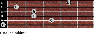 G#aug/E add(m2) for guitar on frets 0, 3, 2, 2, 1, 4