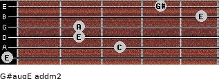 G#aug/E add(m2) for guitar on frets 0, 3, 2, 2, 5, 4
