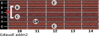 G#aug/E add(m2) for guitar on frets 12, 11, 10, x, 10, 12