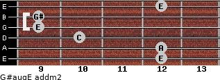 G#aug/E add(m2) for guitar on frets 12, 12, 10, 9, 9, 12