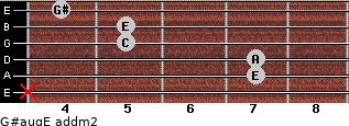 G#aug/E add(m2) for guitar on frets x, 7, 7, 5, 5, 4