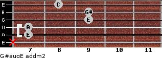 G#aug/E add(m2) for guitar on frets x, 7, 7, 9, 9, 8