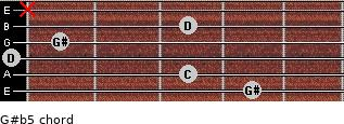 G#(b5) for guitar on frets 4, 3, 0, 1, 3, x