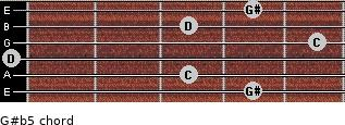 G#(b5) for guitar on frets 4, 3, 0, 5, 3, 4