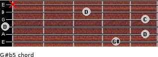 G#(b5) for guitar on frets 4, 5, 0, 5, 3, x