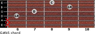G#(b5) for guitar on frets x, x, 6, 7, 9, 8