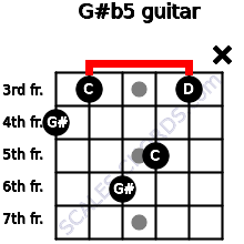 G#(b5) for guitar on frets 4, 3, 6, 5, 3, x