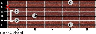 G#(b5)/C for guitar on frets 8, 5, 6, 5, x, 8