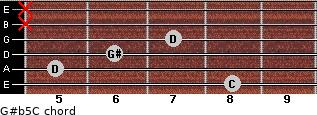 G#(b5)/C for guitar on frets 8, 5, 6, 7, x, x
