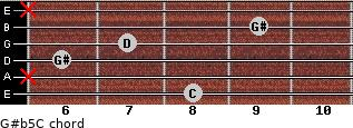 G#(b5)/C for guitar on frets 8, x, 6, 7, 9, x