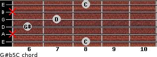 G#(b5)/C for guitar on frets 8, x, 6, 7, x, 8