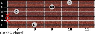 G#(b5)/C for guitar on frets 8, x, x, 7, 9, 10