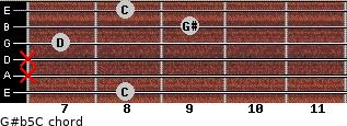 G#(b5)/C for guitar on frets 8, x, x, 7, 9, 8