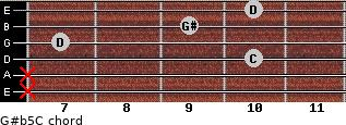 G#(b5)/C for guitar on frets x, x, 10, 7, 9, 10