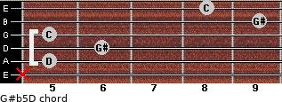 G#(b5)/D for guitar on frets x, 5, 6, 5, 9, 8