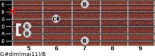 G#dim(maj11)/B for guitar on frets 7, 5, 5, 6, x, 7