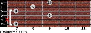 G#dim(maj11)/B for guitar on frets 7, x, 9, 7, 8, 9