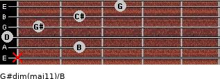 G#dim(maj11)/B for guitar on frets x, 2, 0, 1, 2, 3