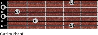 G#dim for guitar on frets 4, 2, 0, 1, 0, 4