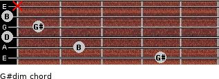 G#dim for guitar on frets 4, 2, 0, 1, 0, x