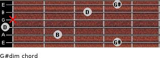 G#dim for guitar on frets 4, 2, 0, x, 3, 4