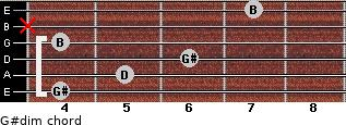 G#dim for guitar on frets 4, 5, 6, 4, x, 7