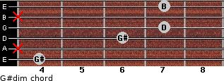 G#dim for guitar on frets 4, x, 6, 7, x, 7