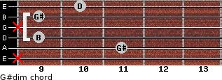 G#dim for guitar on frets x, 11, 9, x, 9, 10