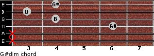 G#dim for guitar on frets x, x, 6, 4, 3, 4