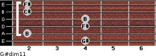G#dim11 for guitar on frets 4, 2, 4, 4, 2, 2