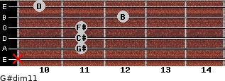 G#dim11 for guitar on frets x, 11, 11, 11, 12, 10