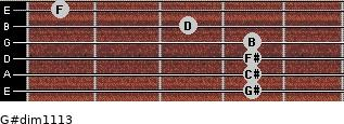 G#dim11/13 for guitar on frets 4, 4, 4, 4, 3, 1