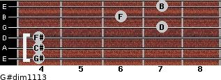 G#dim11/13 for guitar on frets 4, 4, 4, 7, 6, 7