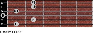 G#dim11/13/F for guitar on frets 1, 2, 0, 1, 2, 2