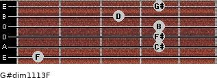 G#dim11/13/F for guitar on frets 1, 4, 4, 4, 3, 4