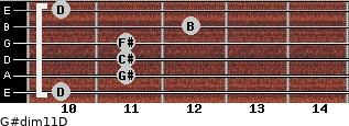 G#dim11/D for guitar on frets 10, 11, 11, 11, 12, 10