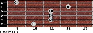 G#dim11/D for guitar on frets 10, 11, 11, 11, 12, 9
