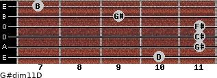 G#dim11/D for guitar on frets 10, 11, 11, 11, 9, 7