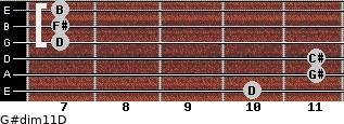 G#dim11/D for guitar on frets 10, 11, 11, 7, 7, 7