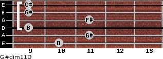 G#dim11/D for guitar on frets 10, 11, 9, 11, 9, 9