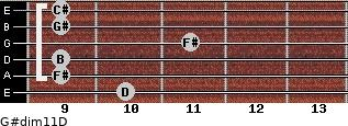 G#dim11/D for guitar on frets 10, 9, 9, 11, 9, 9