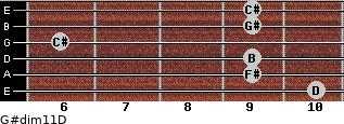 G#dim11/D for guitar on frets 10, 9, 9, 6, 9, 9