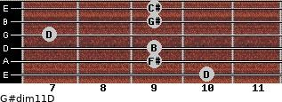 G#dim11/D for guitar on frets 10, 9, 9, 7, 9, 9