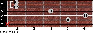 G#dim11/D for guitar on frets x, 5, 6, 4, 2, 2