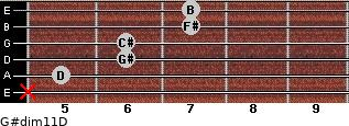 G#dim11/D for guitar on frets x, 5, 6, 6, 7, 7