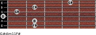 G#dim11/F# for guitar on frets 2, 2, 0, 1, 2, 4