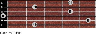 G#dim11/F# for guitar on frets 2, 5, 0, 4, 2, 4
