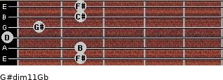 G#dim11/Gb for guitar on frets 2, 2, 0, 1, 2, 2
