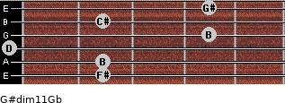 G#dim11/Gb for guitar on frets 2, 2, 0, 4, 2, 4