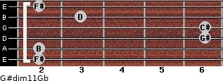 G#dim11/Gb for guitar on frets 2, 2, 6, 6, 3, 2